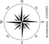 Compass  In Vector Format  Can...