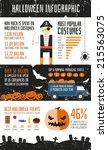 halloween infographic   vector... | Shutterstock .eps vector #215563075