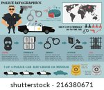 police infographic set with... | Shutterstock .eps vector #216380671
