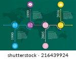 vector illustration of timeline ...   Shutterstock .eps vector #216439924