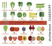 20 fruits and vegetables ranked ...   Shutterstock .eps vector #216834199
