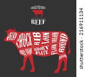 vector beef cuts diagram in... | Shutterstock .eps vector #216911134