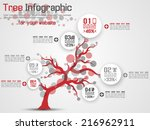 tree infographic modern red | Shutterstock .eps vector #216962911