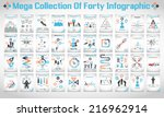 mega collections of fourty... | Shutterstock .eps vector #216962914