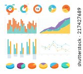 graphic tables  piecharts ...