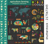 agriculture infographics.... | Shutterstock .eps vector #217567345