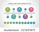 time line infographic and icons