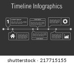 timeline infographics template  ...