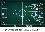 soccer strategy game plan hand... | Shutterstock .eps vector #217746154