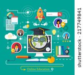 Set Icons For Education  Onlin...
