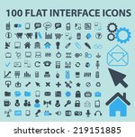 100 flat interface ...