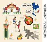 Travel Concept Thailand...