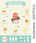 infographics of sodium | Shutterstock .eps vector #220797211