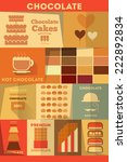 chocolate retro menu card  in...