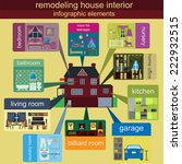 house remodeling infographic....   Shutterstock .eps vector #222932515