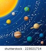 solar system. vector design... | Shutterstock .eps vector #223021714
