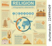 religion infographics. vector... | Shutterstock .eps vector #224994409