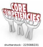 core competencies words in red... | Shutterstock . vector #225088231