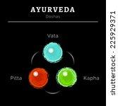 ayurveda vector illustration.... | Shutterstock .eps vector #225929371