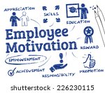 employee motivation   chart... | Shutterstock .eps vector #226230115