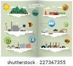 landfill gas graphic | Shutterstock .eps vector #227367355