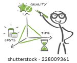 business concept magic triangle | Shutterstock .eps vector #228009361