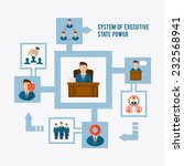 system of executive state power ... | Shutterstock .eps vector #232568941