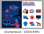 cyber crime infographics | Shutterstock .eps vector #233315491