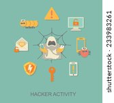 hacker activity and computer... | Shutterstock .eps vector #233983261
