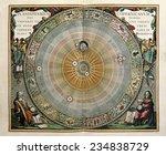 Atlas Coelestis Seu Harmonia...