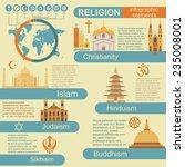 religion infographics. vector... | Shutterstock .eps vector #235008001