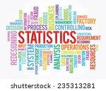 word cloud of statistics... | Shutterstock .eps vector #235313281