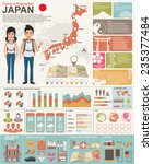 Japan Travel Concept....