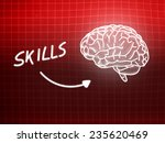skills brain background... | Shutterstock . vector #235620469
