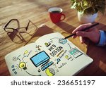 Content Creativity Digital...