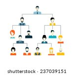 avatar hierarchy corporate... | Shutterstock . vector #237039151