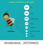 chemical properties of bee... | Shutterstock .eps vector #237154621