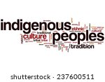 Indigenous Peoples Word Cloud...