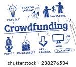 crowdfunding concept. chart... | Shutterstock .eps vector #238276534