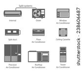 types of air conditioners icons ... | Shutterstock .eps vector #238606687