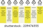 plastic resin codes     Shutterstock .eps vector #239476555