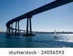 The San Diego Coronado Bridge
