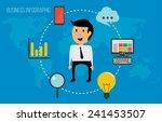 business cloud marketing... | Shutterstock .eps vector #241453507