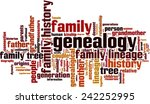 genealogy word cloud concept.... | Shutterstock .eps vector #242252995