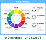 color wheel worksheet   red... | Shutterstock .eps vector #242513875
