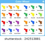 Color Wheel Worksheet   Red...