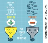 the power of thinking vector | Shutterstock .eps vector #243157291