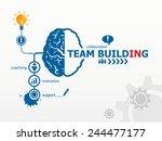 Team Building Graph Concept