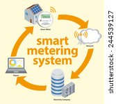 smart metering system diagram ...   Shutterstock .eps vector #244539127