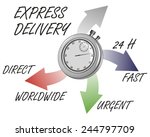 info graphic about express... | Shutterstock .eps vector #244797709
